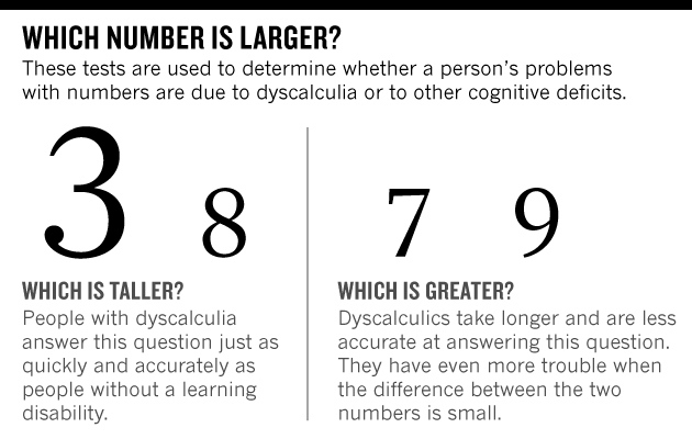 numbers_game_numbers